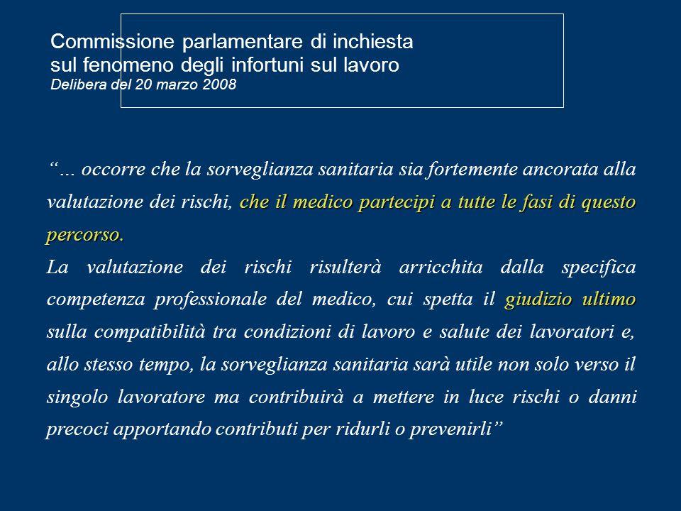 Commissione parlamentare di inchiesta sul fenomeno degli infortuni sul lavoro Delibera del 20 marzo 2008 che il medico partecipi a tutte le fasi di questo percorso.