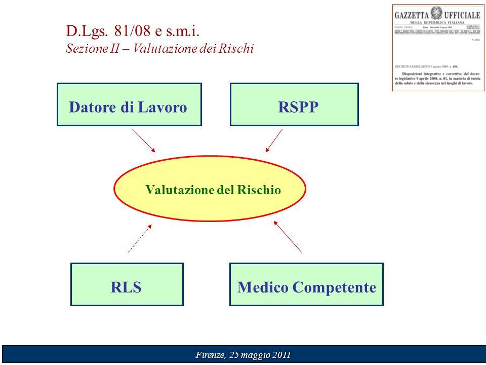 Valutazione del Rischio Datore di Lavoro D.Lgs. 81/08 e s.m.i.