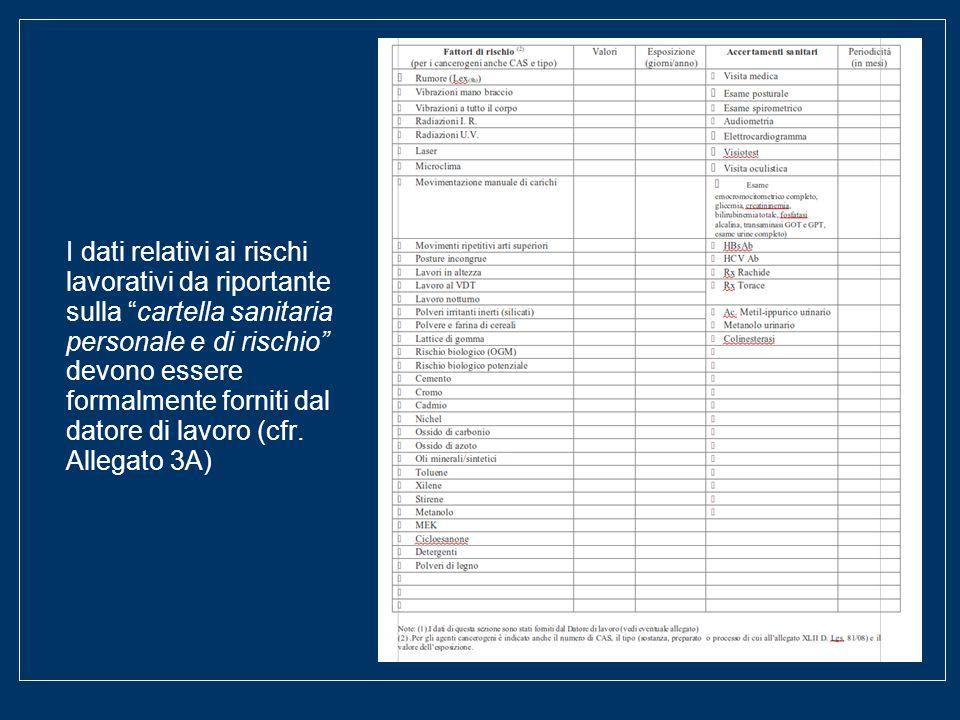 I dati relativi ai rischi lavorativi da riportante sulla cartella sanitaria personale e di rischio devono essere formalmente forniti dal datore di lavoro (cfr.