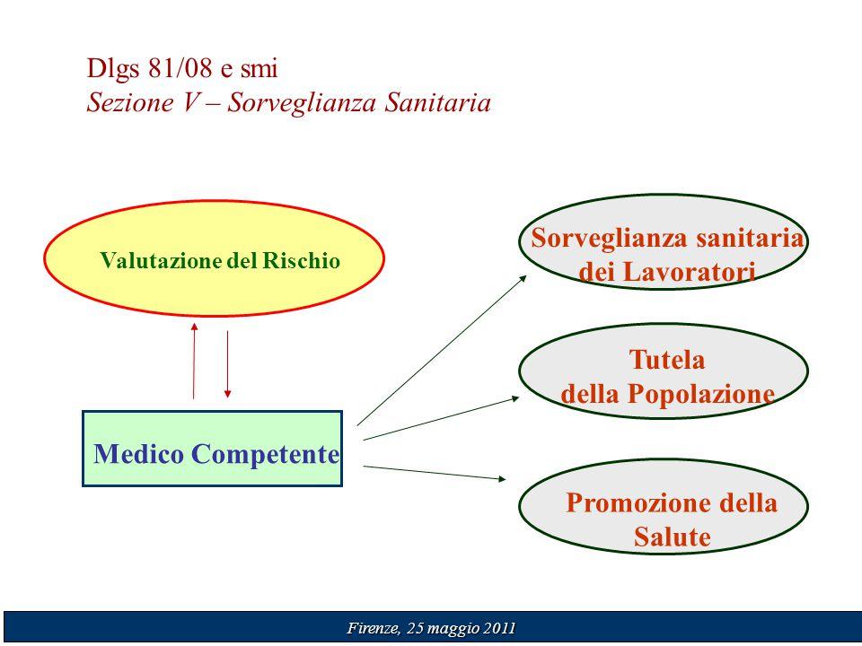 Sentenza !!.La Sezione Penale del Tribunale di Pisa, con sentenza n.