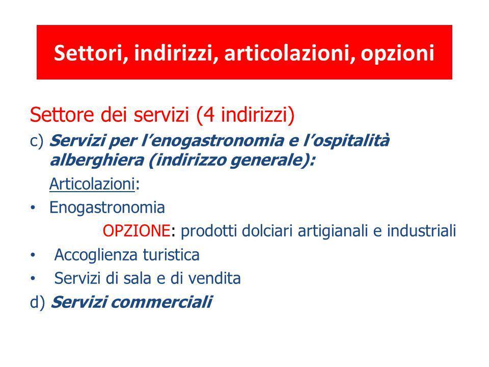 Settore dei servizi (4 indirizzi) c) Servizi per l'enogastronomia e l'ospitalità alberghiera (indirizzo generale): Articolazioni: Enogastronomia OPZIO
