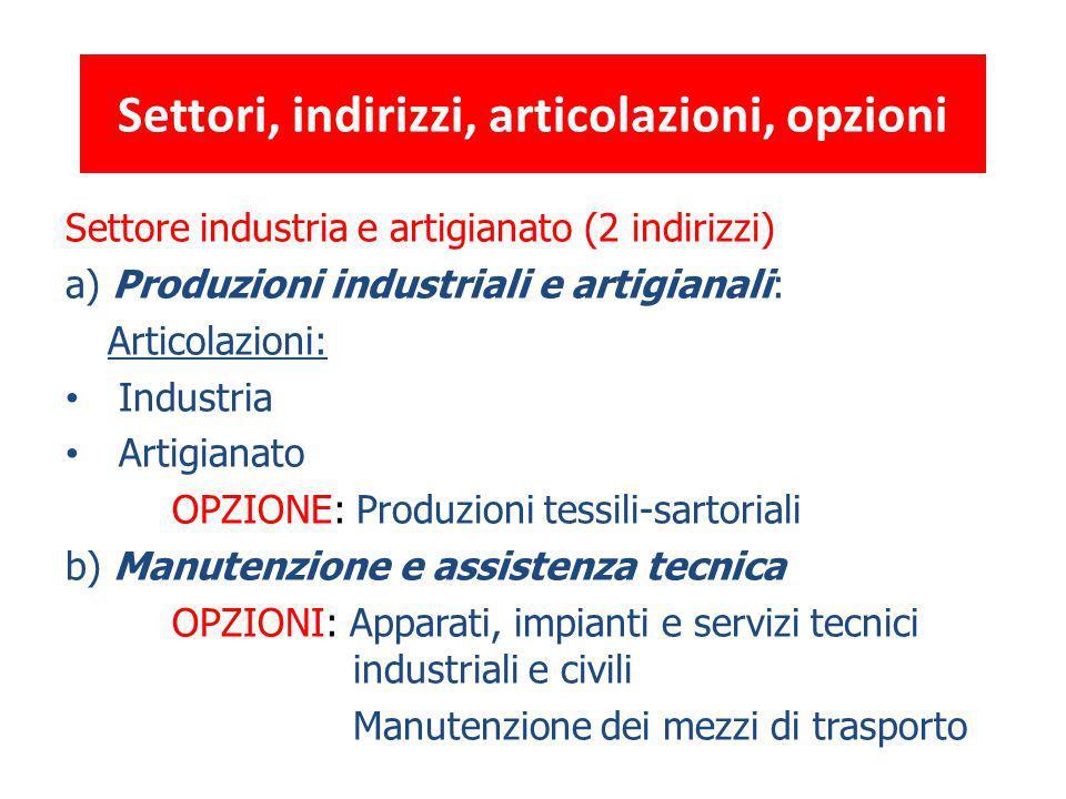 Settore industria e artigianato (2 indirizzi) a) Produzioni industriali e artigianali: Articolazioni: Industria Artigianato OPZIONE: Produzioni tessil