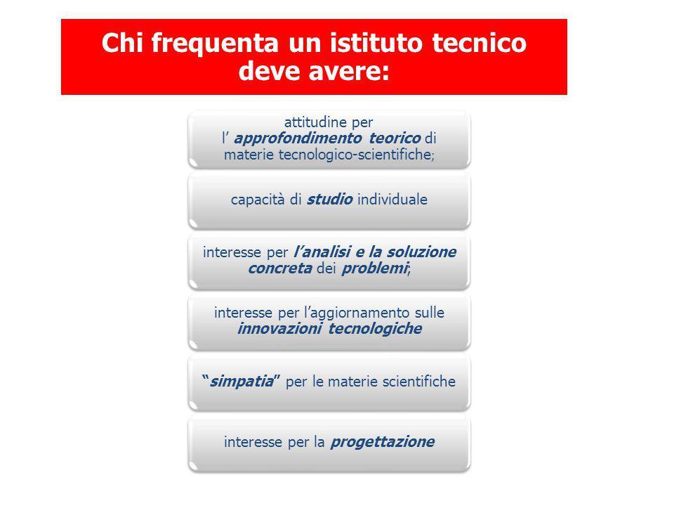 Chi frequenta un istituto tecnico deve avere: attitudine per l' approfondimento teorico di materie tecnologico-scientifiche ; capacità di studio indiv