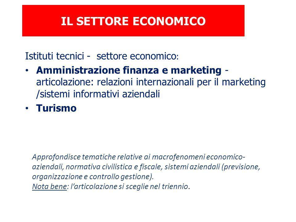 IL SETTORE ECONOMICO Istituti tecnici - settore economico : Amministrazione finanza e marketing - articolazione: relazioni internazionali per il marke