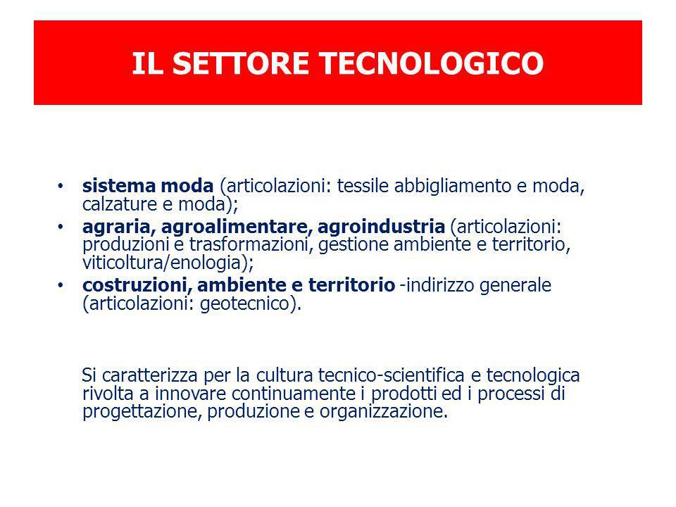 sistema moda (articolazioni: tessile abbigliamento e moda, calzature e moda); agraria, agroalimentare, agroindustria (articolazioni: produzioni e tras