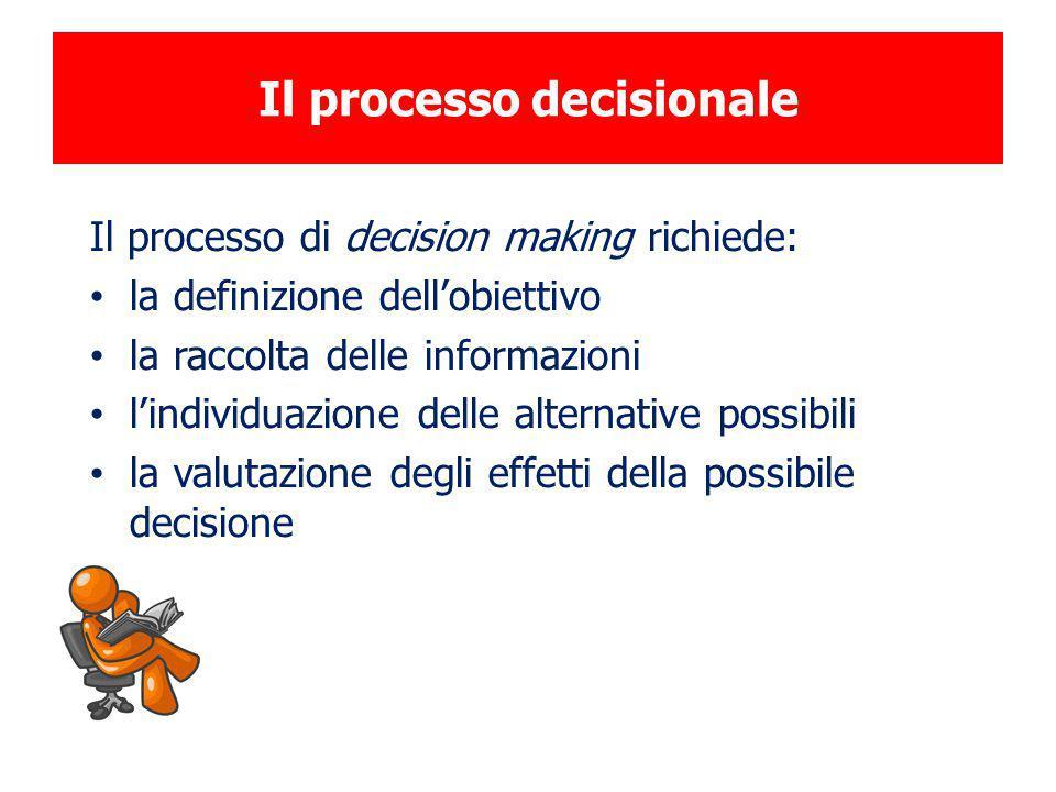 Il processo decisionale Il processo di decision making richiede: la definizione dell'obiettivo la raccolta delle informazioni l'individuazione delle a