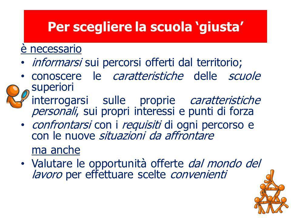 http://www.istruzione.it/orientamento/