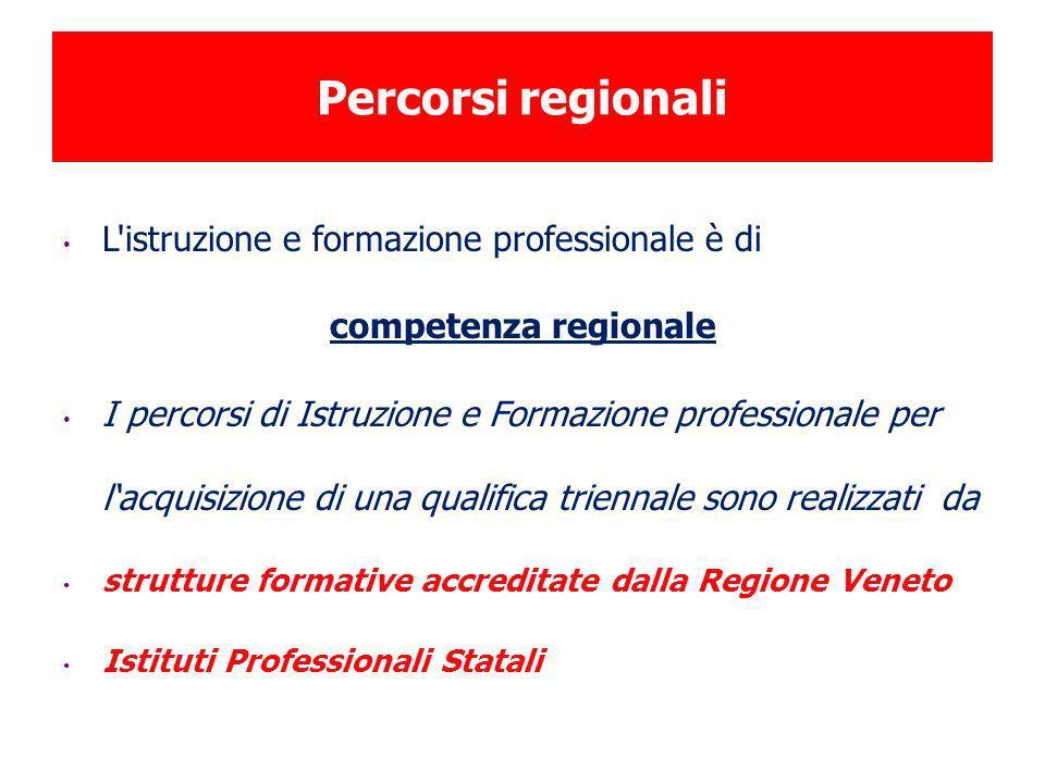 Percorsi regionali L'istruzione e formazione professionale è di competenza regionale I percorsi di Istruzione e Formazione professionale per l'acquisi