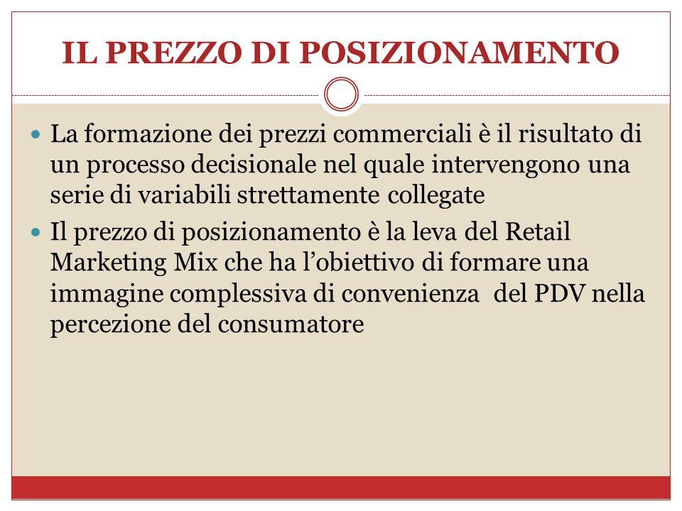 IL PREZZO DI POSIZIONAMENTO La formazione dei prezzi commerciali è il risultato di un processo decisionale nel quale intervengono una serie di variabili strettamente collegate Il prezzo di posizionamento è la leva del Retail Marketing Mix che ha l'obiettivo di formare una immagine complessiva di convenienza del PDV nella percezione del consumatore