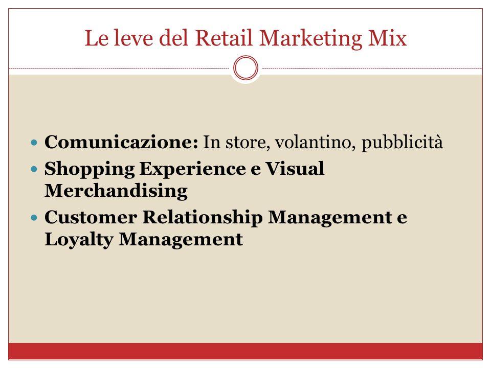 Le leve del Retail Marketing Mix Comunicazione: In store, volantino, pubblicità Shopping Experience e Visual Merchandising Customer Relationship Management e Loyalty Management
