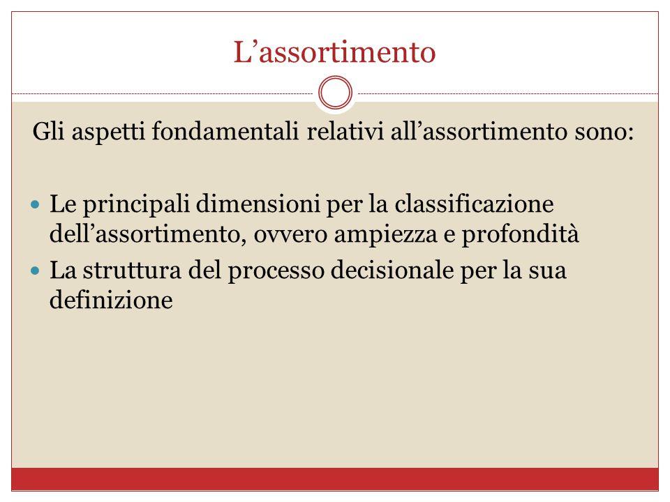 L'assortimento Gli aspetti fondamentali relativi all'assortimento sono: Le principali dimensioni per la classificazione dell'assortimento, ovvero ampi