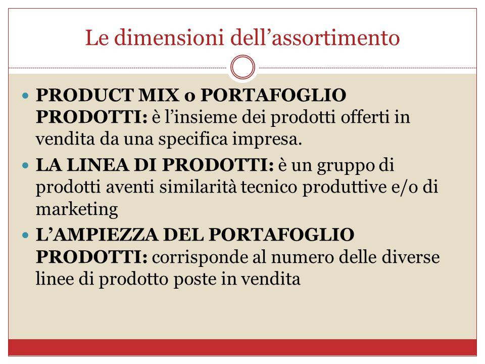 Le dimensioni dell'assortimento PRODUCT MIX o PORTAFOGLIO PRODOTTI: è l'insieme dei prodotti offerti in vendita da una specifica impresa.