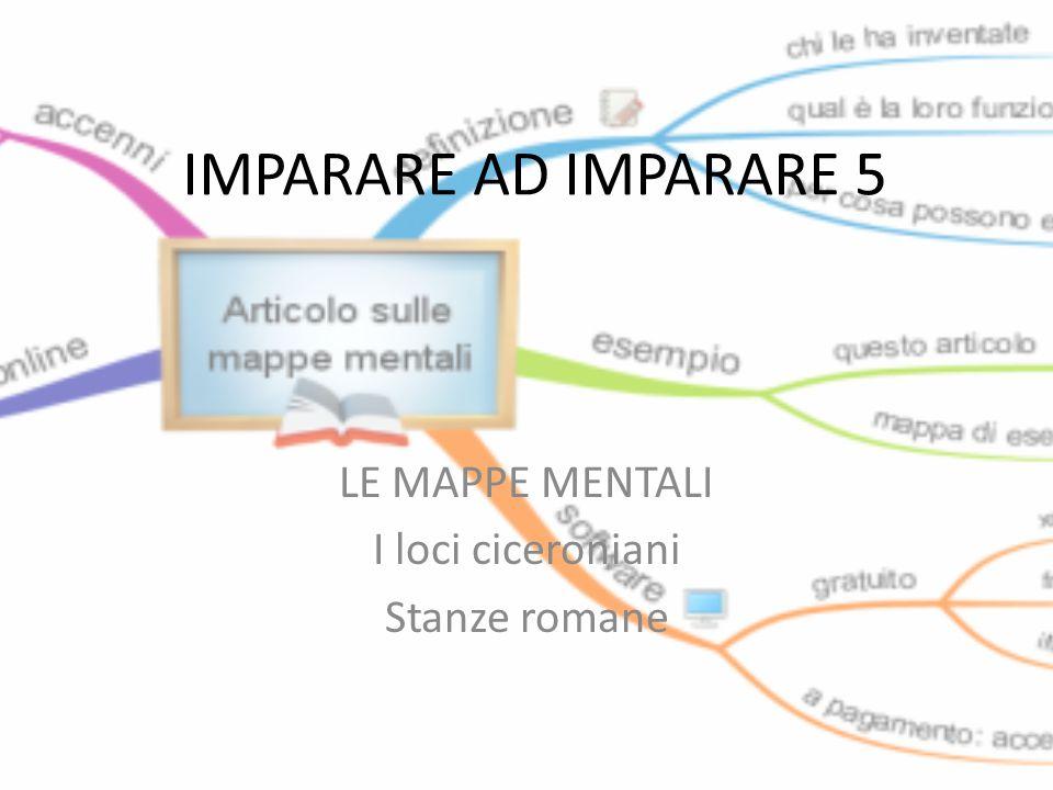 IMPARARE AD IMPARARE 5 LE MAPPE MENTALI I loci ciceroniani Stanze romane