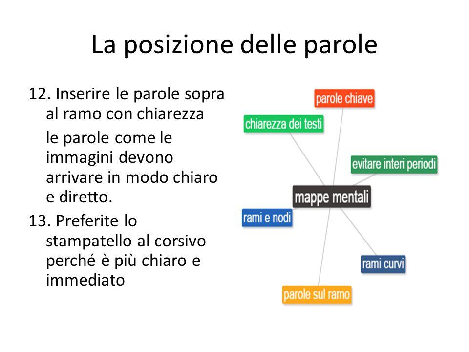 La posizione delle parole 12. Inserire le parole sopra al ramo con chiarezza le parole come le immagini devono arrivare in modo chiaro e diretto. 13.