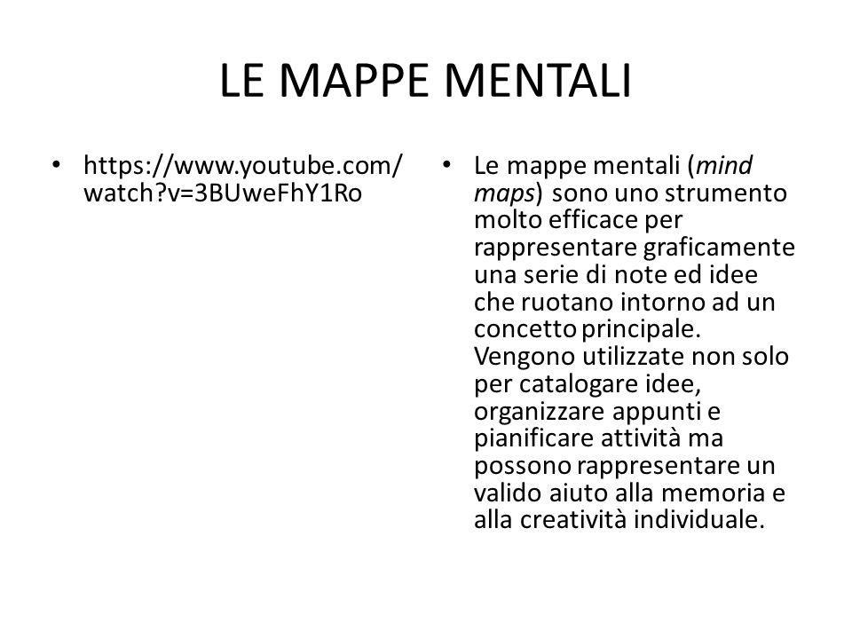 LE MAPPE MENTALI https://www.youtube.com/ watch?v=3BUweFhY1Ro Le mappe mentali (mind maps) sono uno strumento molto efficace per rappresentare grafica