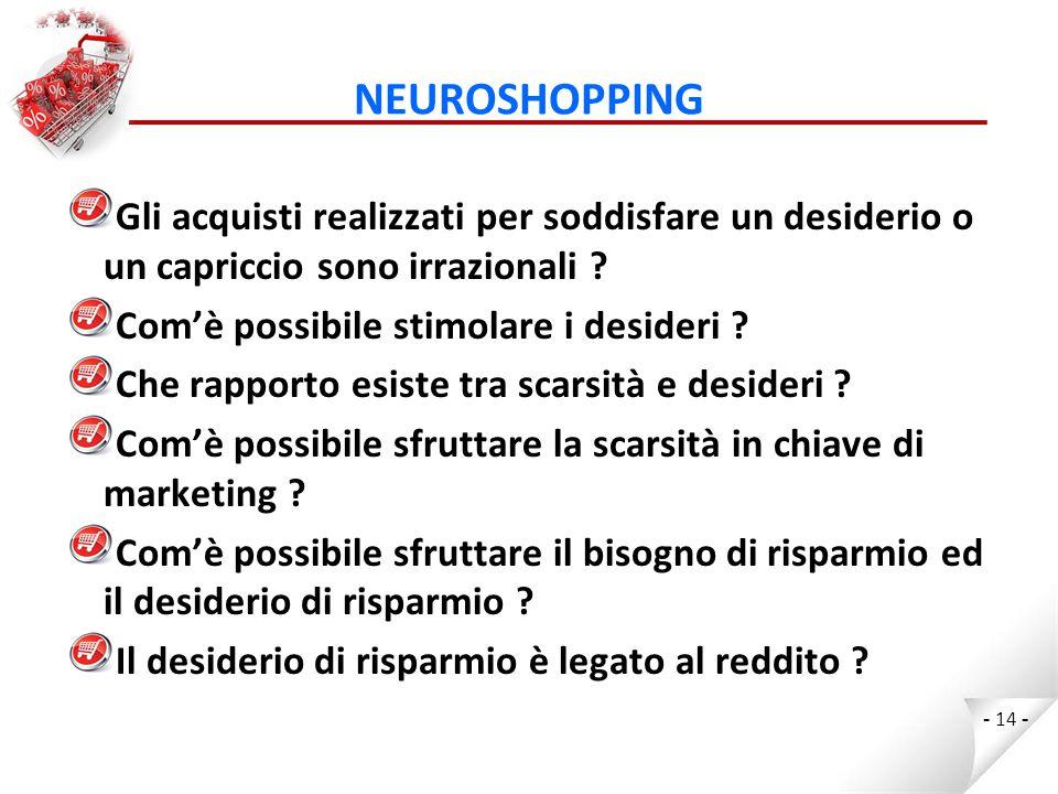 NEUROSHOPPING Gli acquisti realizzati per soddisfare un desiderio o un capriccio sono irrazionali .
