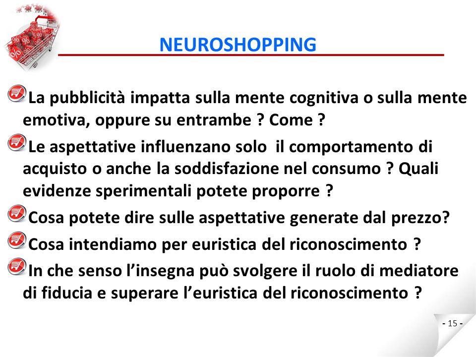 NEUROSHOPPING La pubblicità impatta sulla mente cognitiva o sulla mente emotiva, oppure su entrambe .