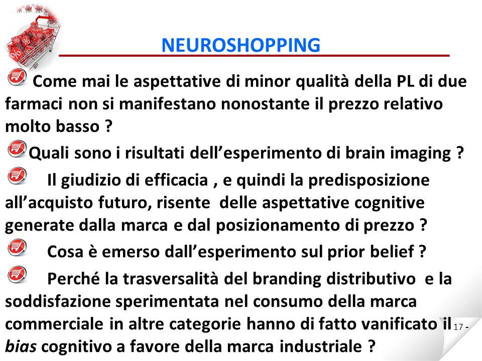 NEUROSHOPPING Come mai le aspettative di minor qualità della PL di due farmaci non si manifestano nonostante il prezzo relativo molto basso .
