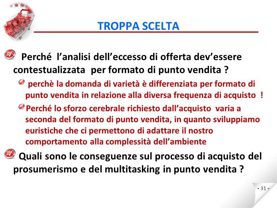 TROPPA SCELTA - 31 - Perché l'analisi dell'eccesso di offerta dev'essere contestualizzata per formato di punto vendita .