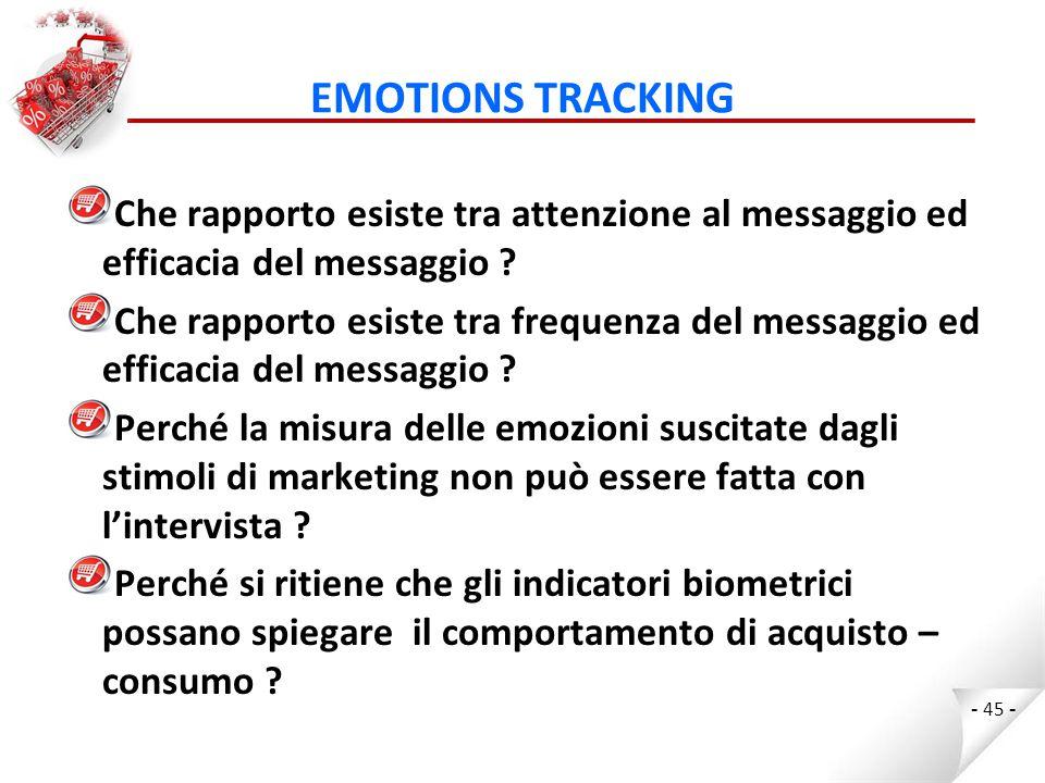 EMOTIONS TRACKING Che rapporto esiste tra attenzione al messaggio ed efficacia del messaggio .