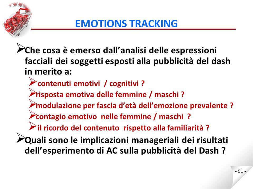 EMOTIONS TRACKING  Che cosa è emerso dall'analisi delle espressioni facciali dei soggetti esposti alla pubblicità del dash in merito a:  contenuti emotivi / cognitivi .