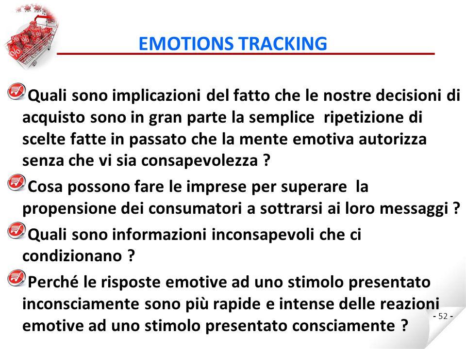 EMOTIONS TRACKING Quali sono implicazioni del fatto che le nostre decisioni di acquisto sono in gran parte la semplice ripetizione di scelte fatte in passato che la mente emotiva autorizza senza che vi sia consapevolezza .