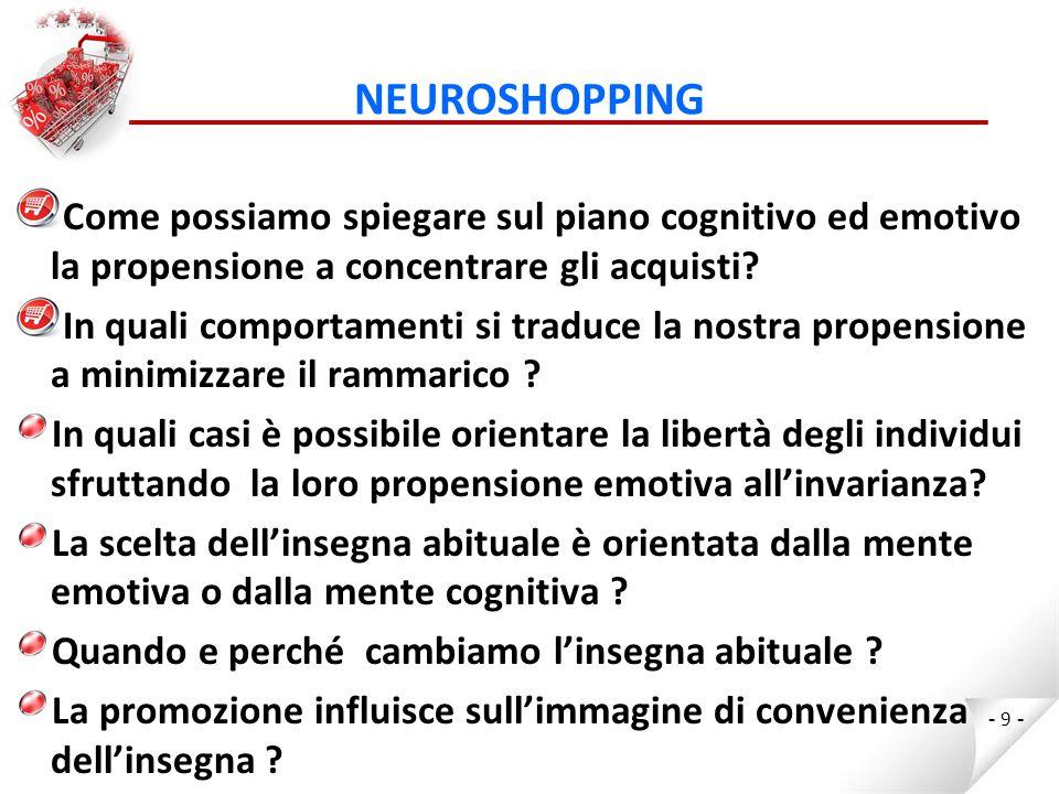 NEUROSHOPPING Come possiamo spiegare sul piano cognitivo ed emotivo la propensione a concentrare gli acquisti.