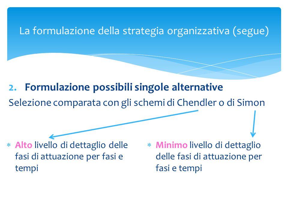 La formulazione della strategia organizzativa (segue) 2.Formulazione possibili singole alternative Selezione comparata con gli schemi di Chendler o di