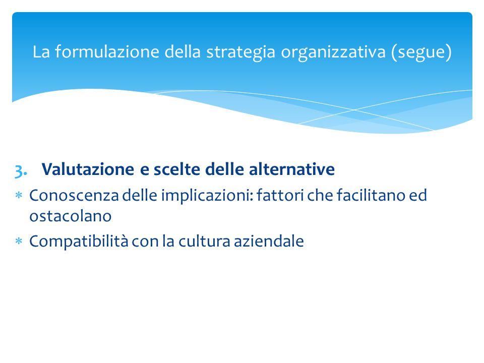 La formulazione della strategia organizzativa (segue) 3.Valutazione e scelte delle alternative  Conoscenza delle implicazioni: fattori che facilitano