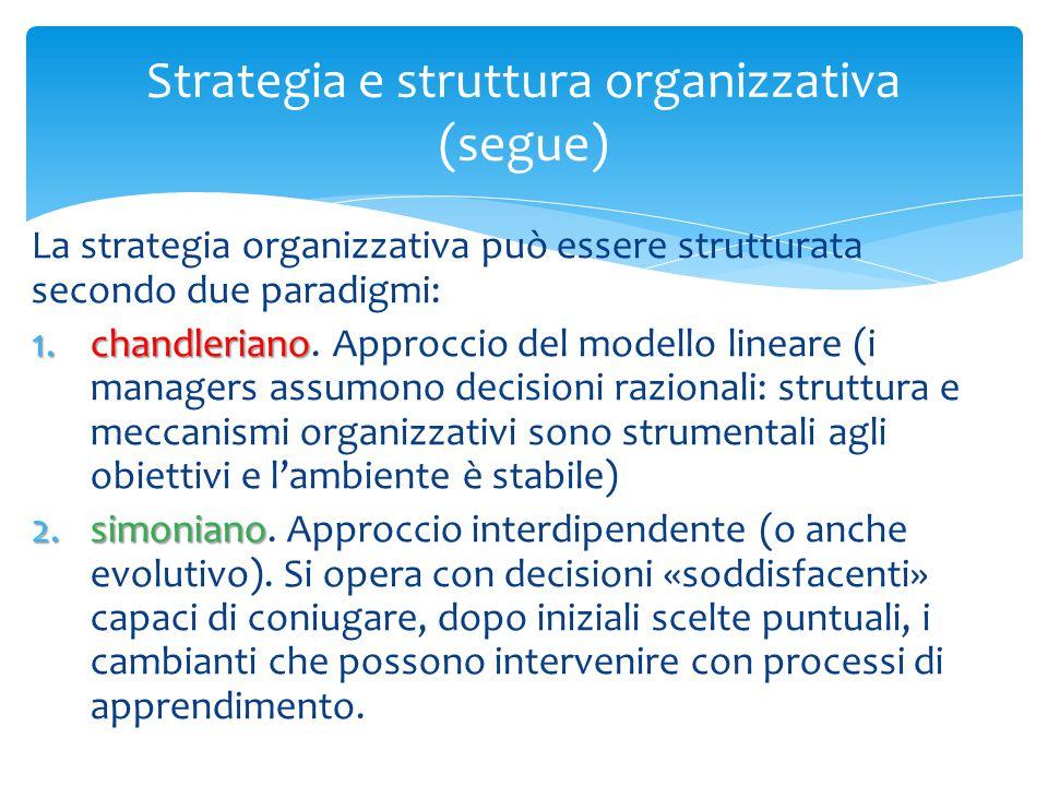 Strategia e struttura organizzativa (segue) La strategia organizzativa può essere strutturata secondo due paradigmi: 1.chandleriano 1.chandleriano. Ap
