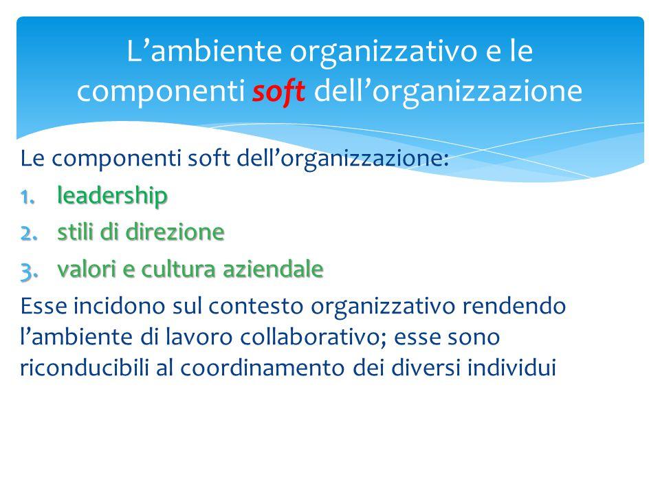 L'ambiente organizzativo e le componenti soft dell'organizzazione Le componenti soft dell'organizzazione: 1.leadership 2.stili di direzione 3.valori e