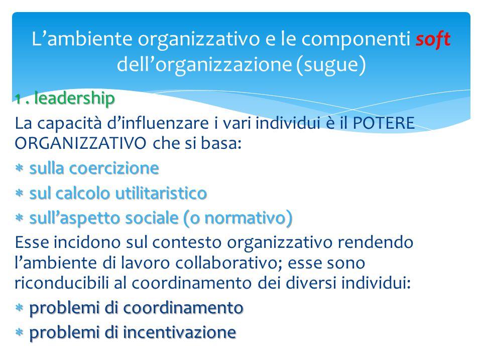 L'ambiente organizzativo e le componenti soft dell'organizzazione (sugue) 1. leadership La capacità d'influenzare i vari individui è il POTERE ORGANIZ
