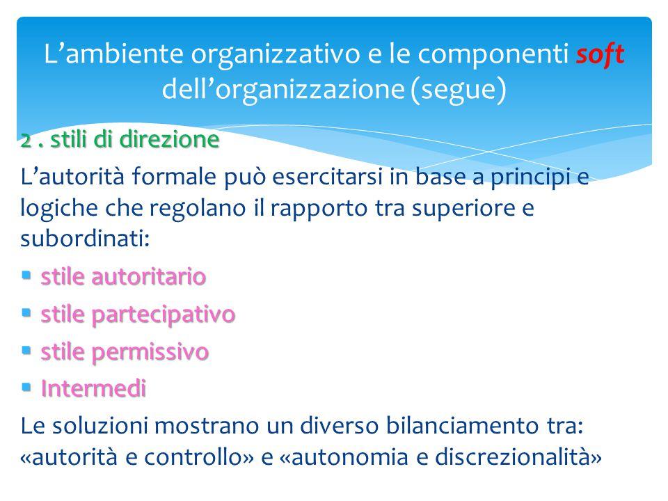 L'ambiente organizzativo e le componenti soft dell'organizzazione (segue) 2. stili di direzione L'autorità formale può esercitarsi in base a principi