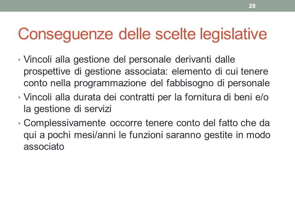 Conseguenze delle scelte legislative Vincoli alla gestione del personale derivanti dalle prospettive di gestione associata: elemento di cui tenere con