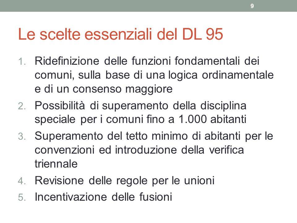 Le scelte essenziali del DL 95 1. Ridefinizione delle funzioni fondamentali dei comuni, sulla base di una logica ordinamentale e di un consenso maggio