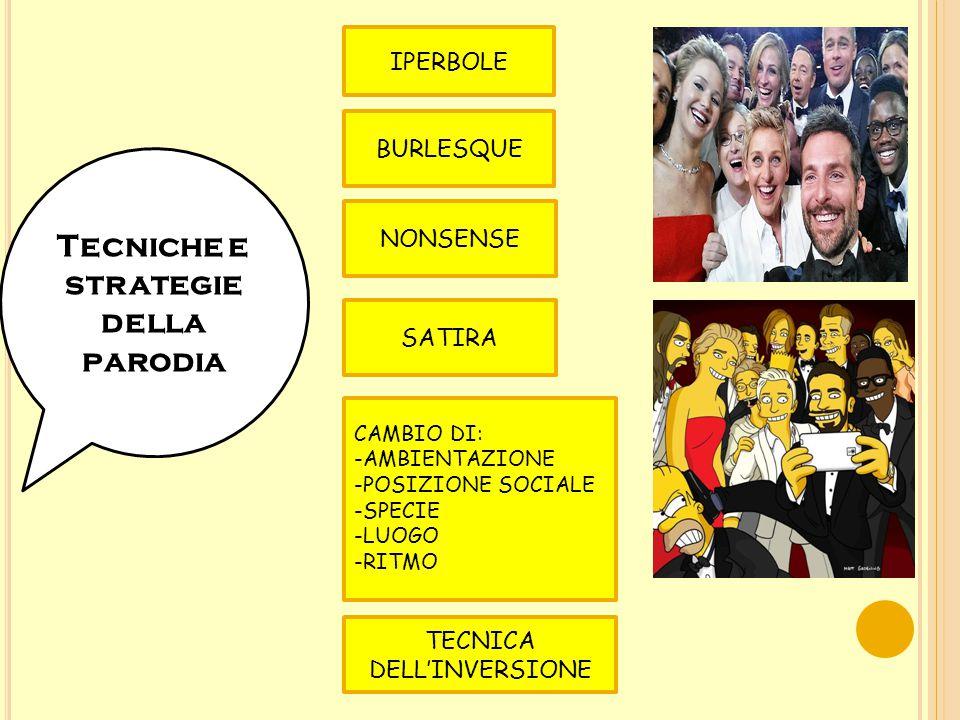 Tecniche e strategie della parodia IPERBOLE BURLESQUE SATIRA NONSENSE CAMBIO DI: -AMBIENTAZIONE -POSIZIONE SOCIALE -SPECIE -LUOGO -RITMO TECNICA DELL'