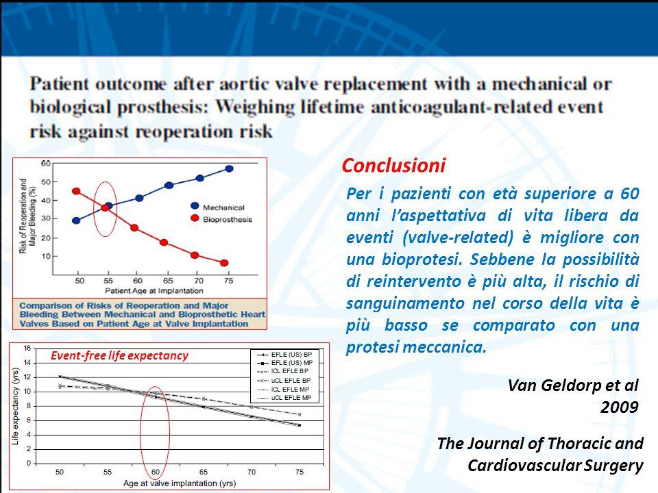 Per i pazienti con età superiore a 60 anni l'aspettativa di vita libera da eventi (valve-related) è migliore con una bioprotesi. Sebbene la possibilit