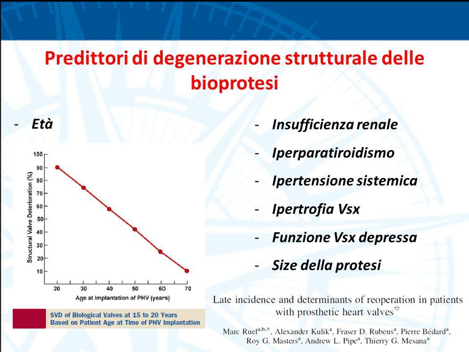 Predittori di degenerazione strutturale delle bioprotesi -Età -Insufficienza renale -Iperparatiroidismo -Ipertensione sistemica -Ipertrofia Vsx -Funzi