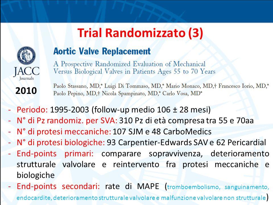2010 Trial Randomizzato (3) -Periodo: 1995-2003 (follow-up medio 106 ± 28 mesi) -N° di Pz randomiz. per SVA: 310 Pz di età compresa tra 55 e 70aa -N°