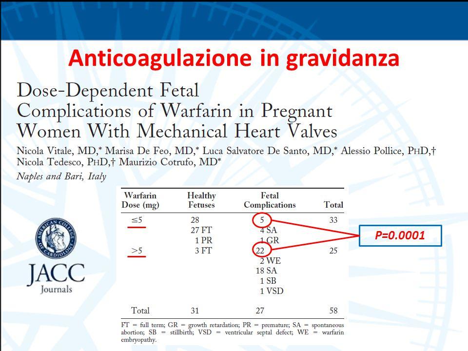 Anticoagulazione in gravidanza P=0.0001