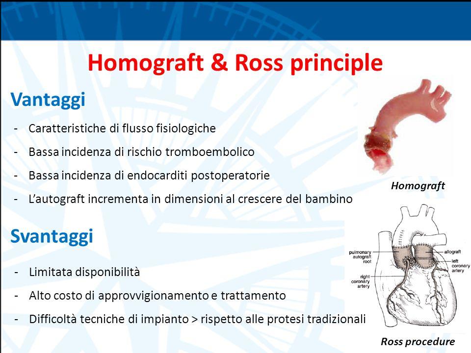 Homograft & Ross principle -Caratteristiche di flusso fisiologiche -Bassa incidenza di rischio tromboembolico -Bassa incidenza di endocarditi postoper
