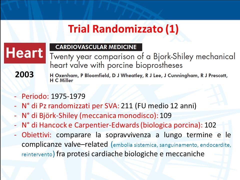 2003 Trial Randomizzato (1) -Periodo: 1975-1979 -N° di Pz randomizzati per SVA: 211 (FU medio 12 anni) -N° di Björk-Shiley (meccanica monodisco): 109 -N° di Hancock e Carpentier-Edwards (biologica porcina): 102 -Obiettivi: comparare la sopravvivenza a lungo termine e le complicanze valve–related ( embolia sistemica, sanguinamento, endocardite, reintervento ) fra protesi cardiache biologiche e meccaniche