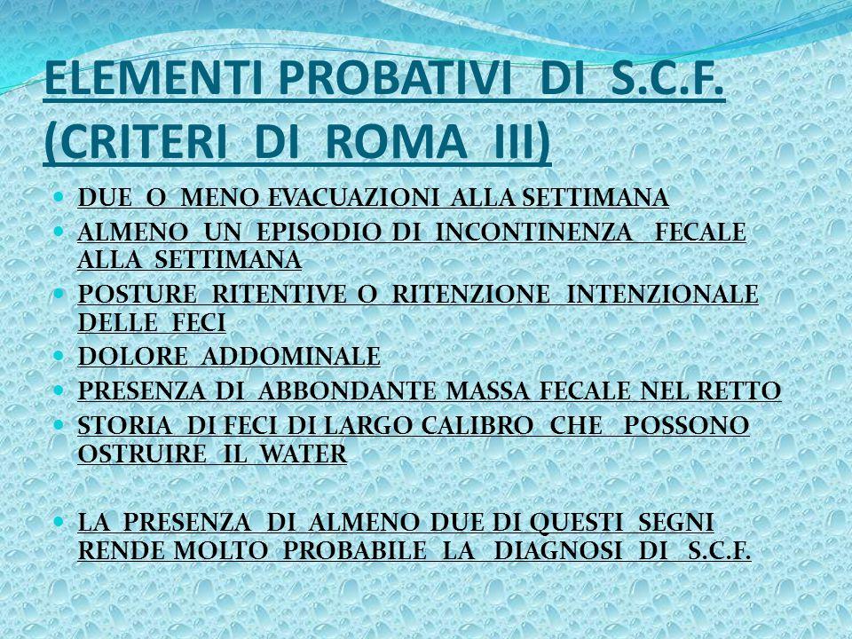 ELEMENTI PROBATIVI DI S.C.F. (CRITERI DI ROMA III) DUE O MENO EVACUAZIONI ALLA SETTIMANA ALMENO UN EPISODIO DI INCONTINENZA FECALE ALLA SETTIMANA POST