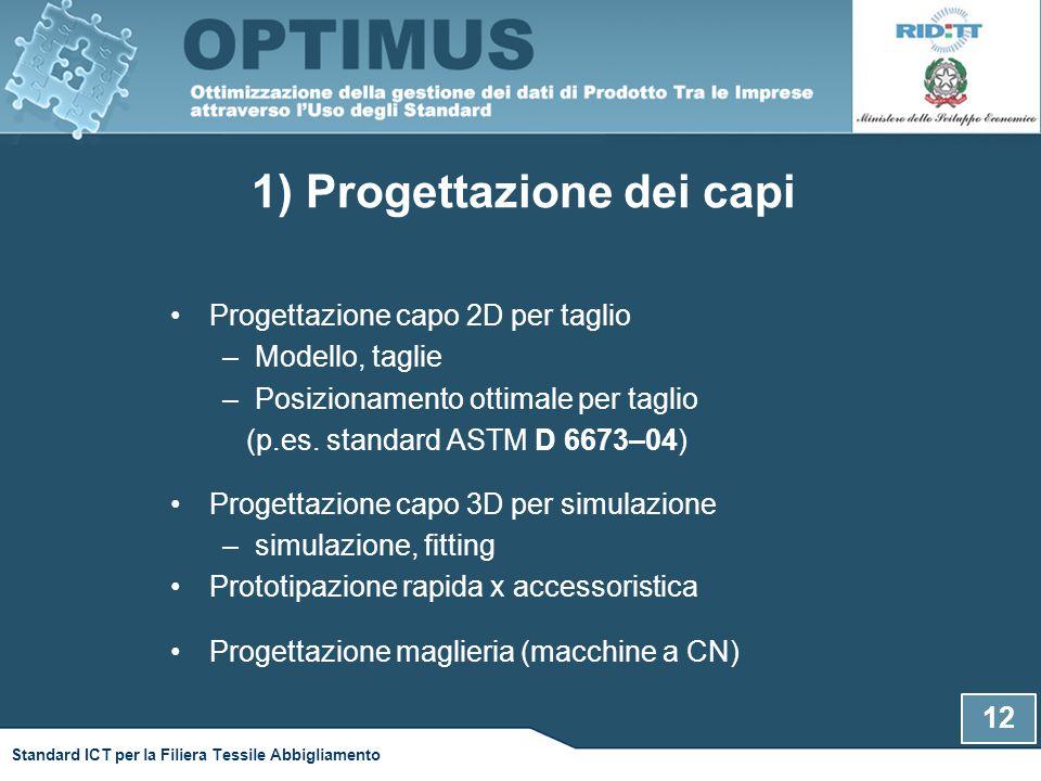1) Progettazione dei capi Progettazione capo 2D per taglio –Modello, taglie –Posizionamento ottimale per taglio (p.es. standard ASTM D 6673–04) Proget