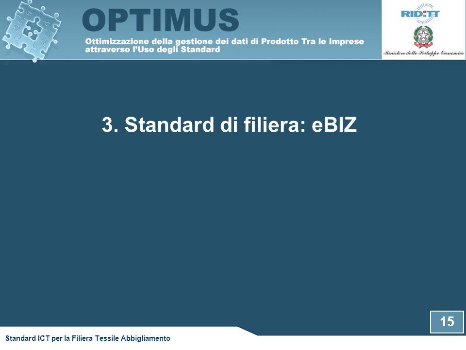 3. Standard di filiera: eBIZ 15 Standard ICT per la Filiera Tessile Abbigliamento