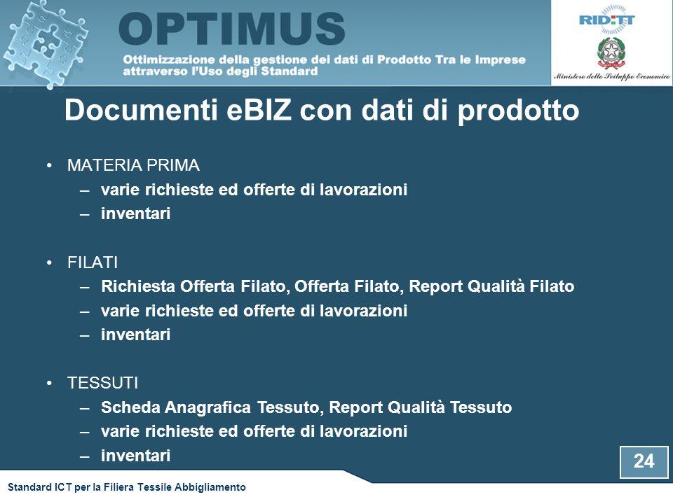 Documenti eBIZ con dati di prodotto MATERIA PRIMA –varie richieste ed offerte di lavorazioni –inventari FILATI –Richiesta Offerta Filato, Offerta Fila
