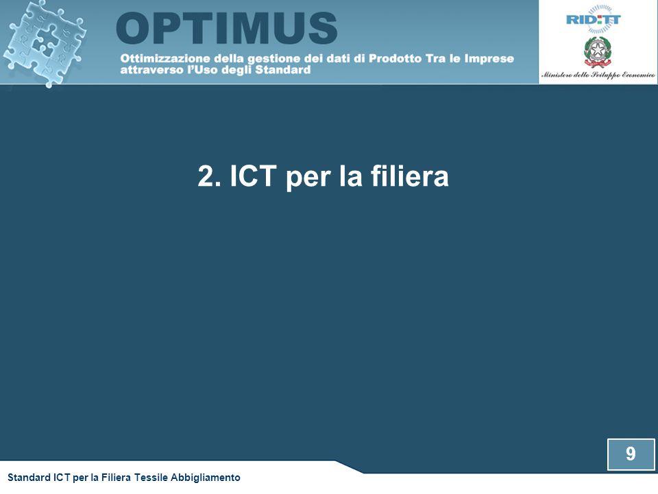 2. ICT per la filiera 9 Standard ICT per la Filiera Tessile Abbigliamento