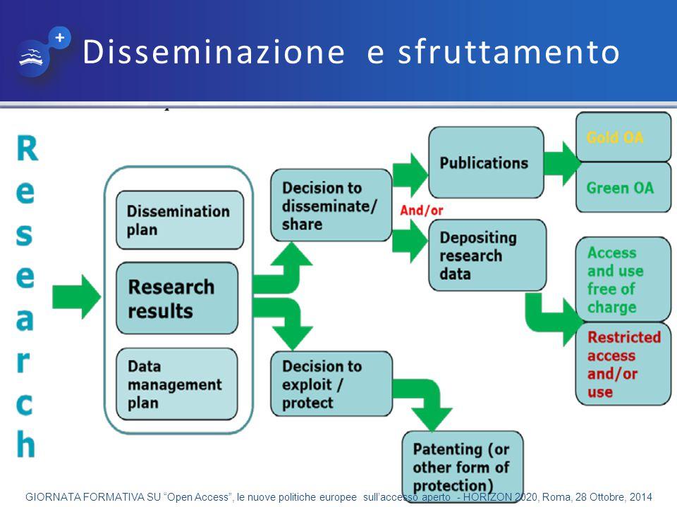 Disseminazione e sfruttamento 11GIORNATA FORMATIVA SU Open Access , le nuove politiche europee sull'accesso aperto - HORIZON 2020, Roma, 28 Ottobre, 2014
