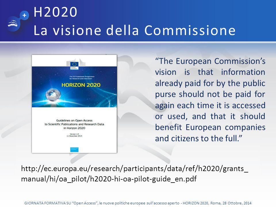 Perché EU promuove OA L'UE vuole ottimizzare l'impatto della ricerca scientifica finanziata con fondi pubblici Quale impatto si aspetta: – crescita economica (accelerando l'innovazione) – una scienza migliore (costruita sui risultati precedenti) – una scienza più efficente (evitando le duplicazioni) – maggiore trasparenza (coinvolgendo i cittadini e la società) GIORNATA FORMATIVA SU Open Access , le nuove politiche europee sull'accesso aperto - HORIZON 2020, Roma, 28 Ottobre, 2014