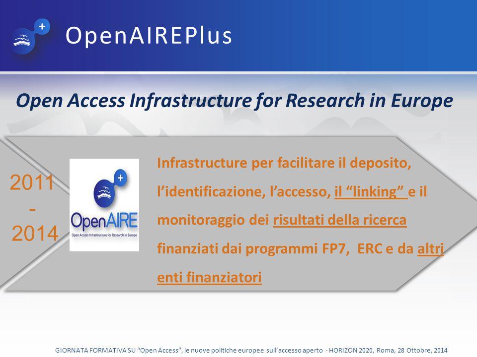 OpenAIREPlus Infrastructure per facilitare il deposito, l'identificazione, l'accesso, il linking e il monitoraggio dei risultati della ricerca finanziati dai programmi FP7, ERC e da altri enti finanziatori 2011 - 2014 GIORNATA FORMATIVA SU Open Access , le nuove politiche europee sull'accesso aperto - HORIZON 2020, Roma, 28 Ottobre, 2014 Open Access Infrastructure for Research in Europe